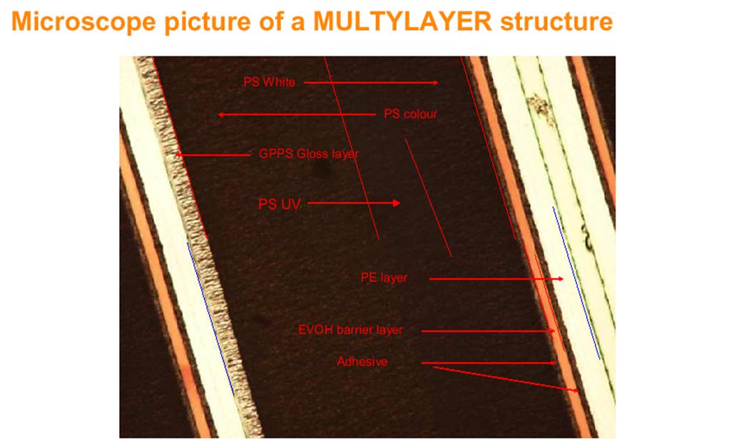 Abbildung 3: Beispiel eines vielschichtigen Aufbaues in einer Mehrschicht-Verbundfolie (Quelle: E. Ysewyn, RPC Cobelplast, B - Lokeren, 2009