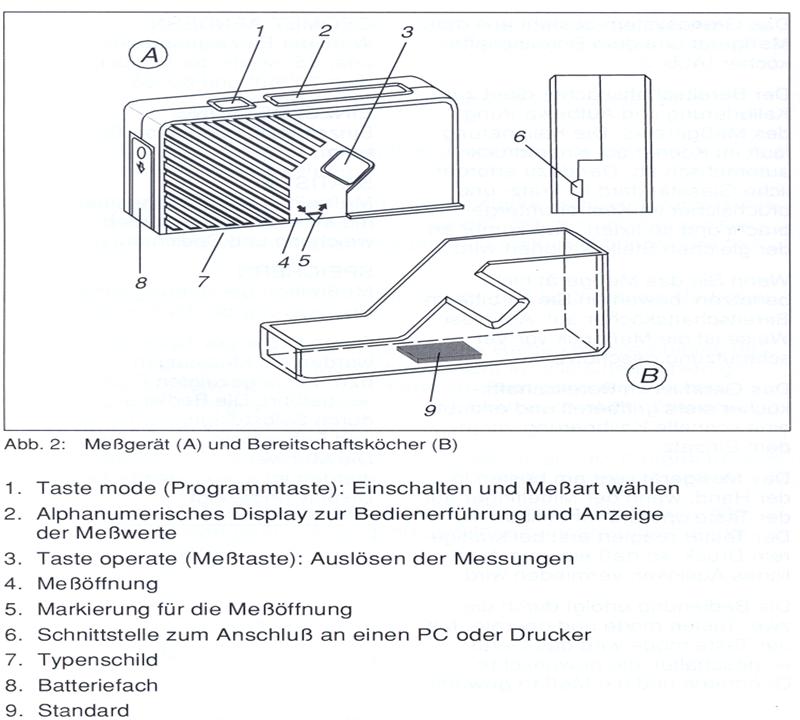 Abbildung 5: Beispiel eines Glanzgrad-Messgerätes (Reflektometer)