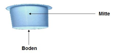 Abbildung 2 : Messpunkte für Wanddickenverteilung an einem flachen Behältnis