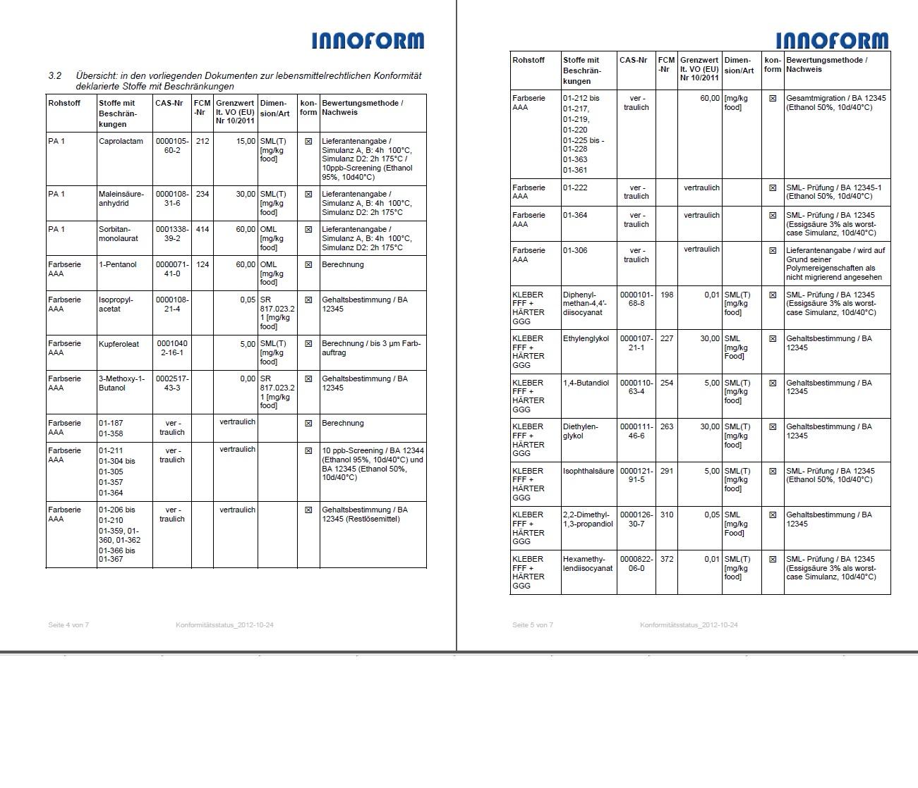 Rechtssichere Erstellung von Konformitätserklärungen für Materialien ...